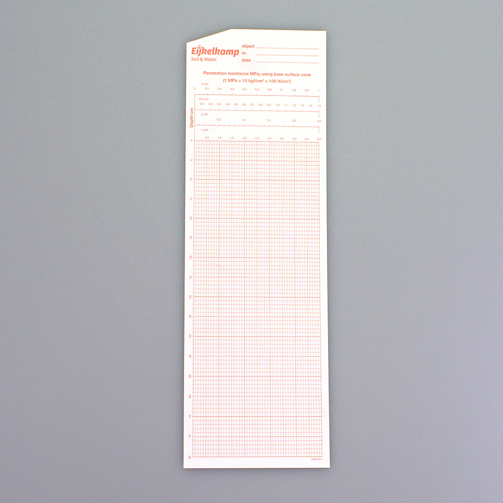 Registratiekaarten penetrograaf, 250x