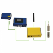 Eijkelkamp spectrometer (UV/VIS)